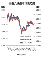 港股聚焦細價股股災 集成暴跌94%
