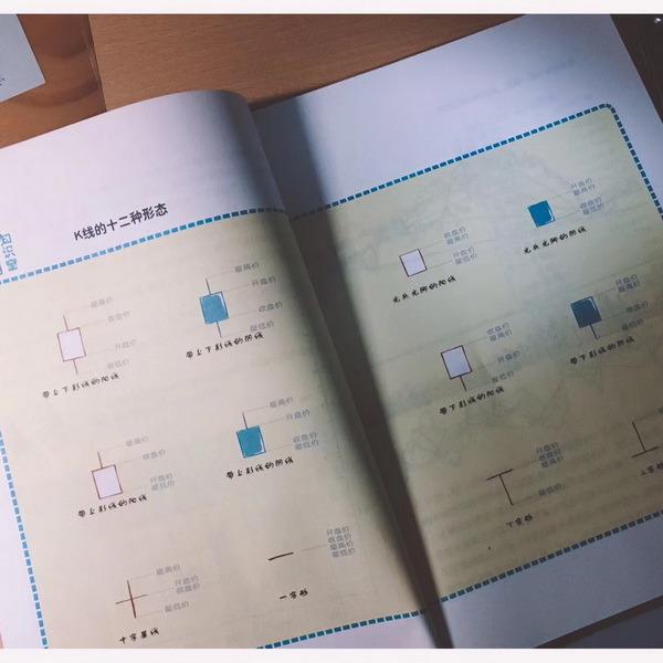 教材要求中學生學習K線圖知識