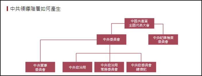 圖:中央社