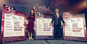 長實執行董事趙國雄(右)表示,上環My Central首批價錢,較同區新盤有至少1成的折讓;左為長實助理首席經理(營業)何家欣。(車耀開攝)