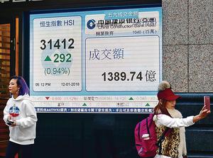 恒指連升14個交易日再破連升紀錄,昨收報31412點,升292點,成交1390億元。(陳偉英攝)