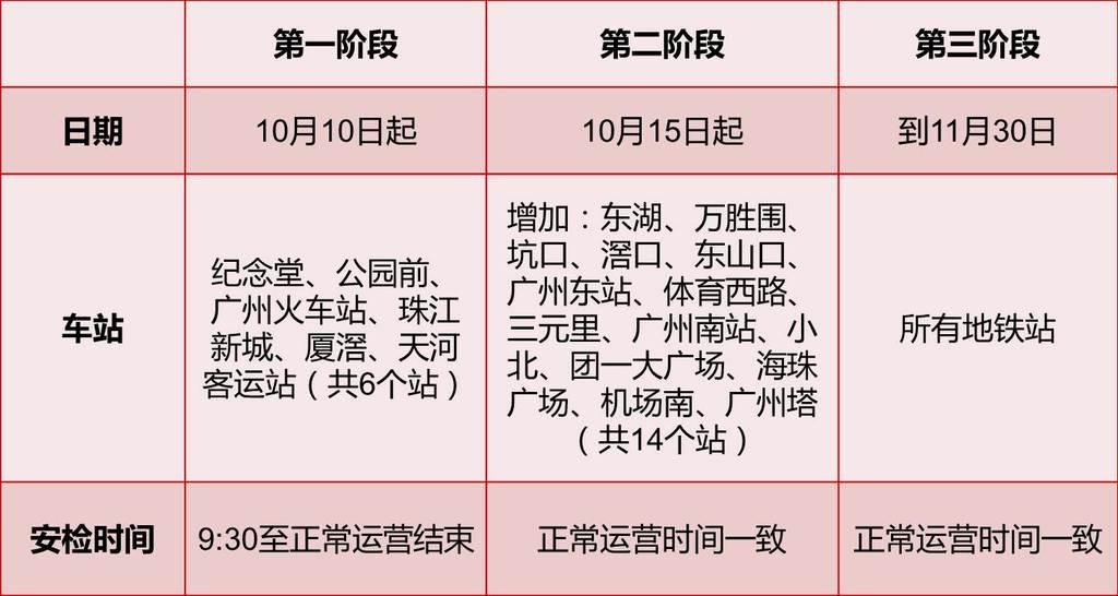 廣州地鐵網頁圖片