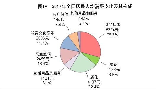 (國家統計局截圖)