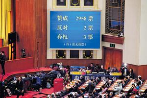 修憲投票歷時約40分鐘,結果為2958票贊成,2票反對、3票棄權,1張無效票,通過修憲,現場響起20秒掌聲。(路透社圖片)