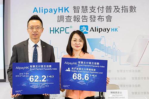 香港生產力促進局副總裁(數碼)黎少斌(左)與Alipay Payment Services (HK) Limited行政總裁陳婉真(右)公布2018年下半年「AlipayHK智慧支付普及指數」調查結果。