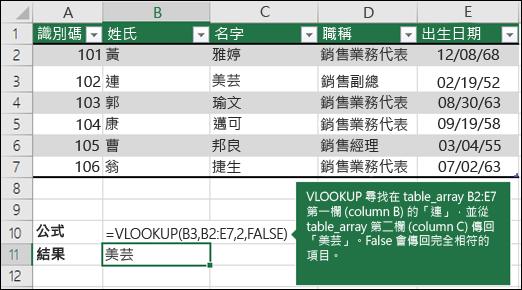 【职场技巧】财务主管20个Excel一定用到的公式